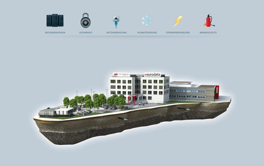 Virtueller Rundgang eurodata Rechenzentrum